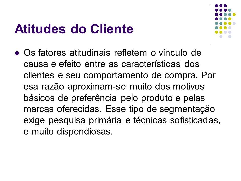 Atitudes do Cliente
