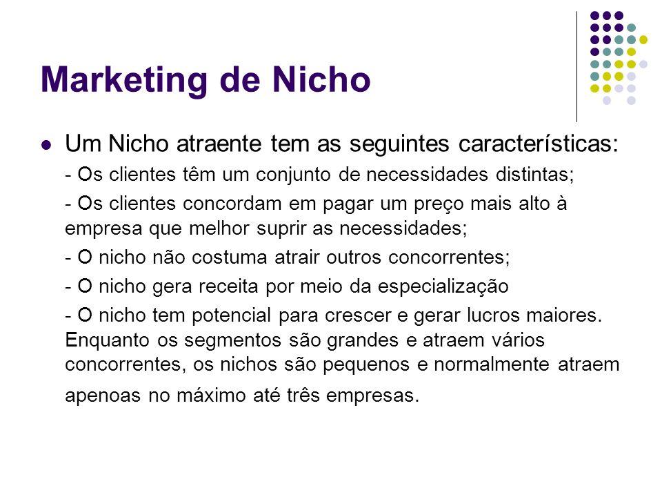 Marketing de Nicho Um Nicho atraente tem as seguintes características: