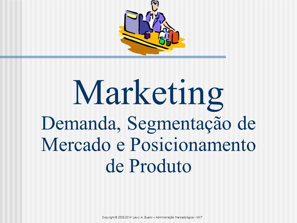 Marketing Demanda, Segmentação de Mercado e Posicionamento de Produto