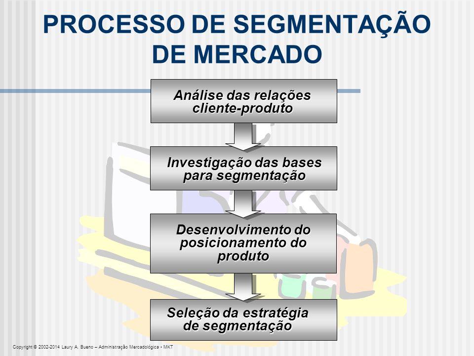 PROCESSO DE SEGMENTAÇÃO DE MERCADO