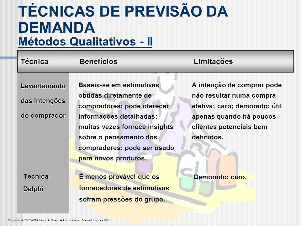 TÉCNICAS DE PREVISÃO DA DEMANDA