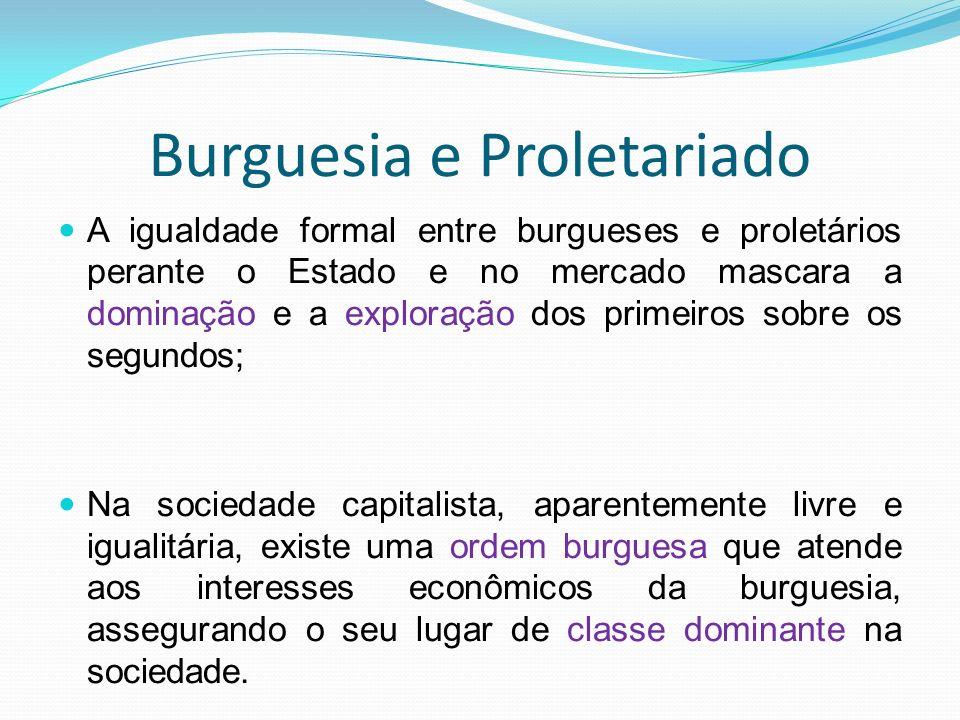 Burguesia e Proletariado