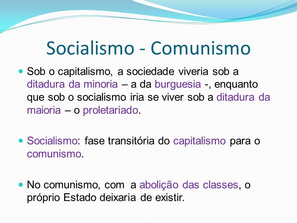 Socialismo - Comunismo