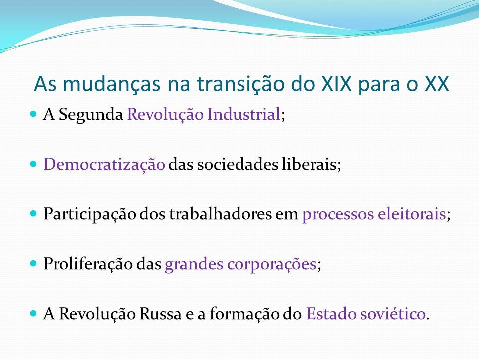As mudanças na transição do XIX para o XX