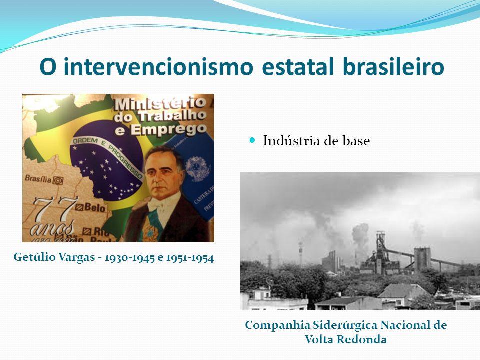 O intervencionismo estatal brasileiro
