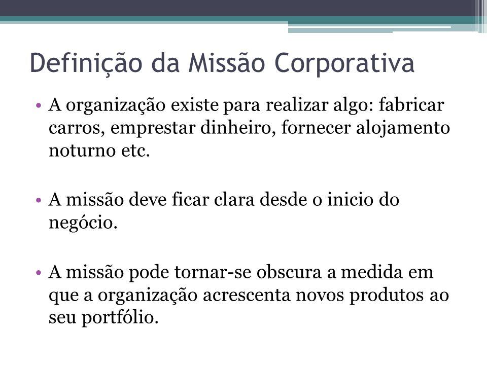 Definição da Missão Corporativa