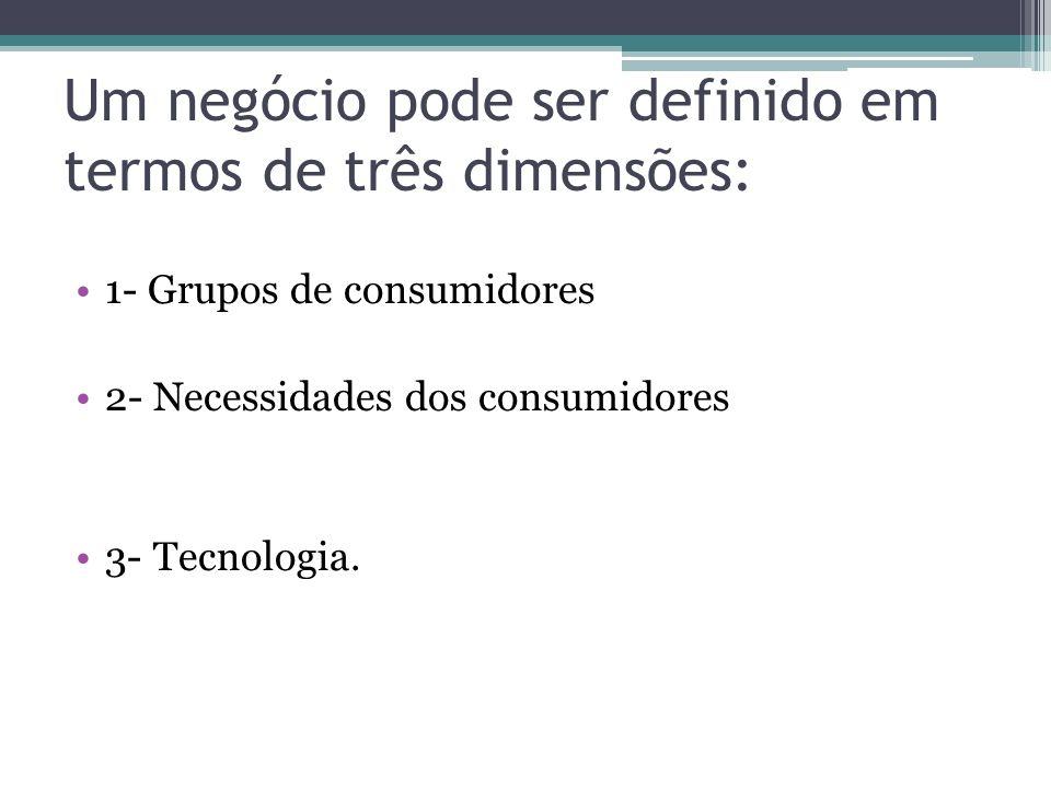 Um negócio pode ser definido em termos de três dimensões: