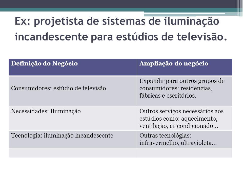 Ex: projetista de sistemas de iluminação incandescente para estúdios de televisão.