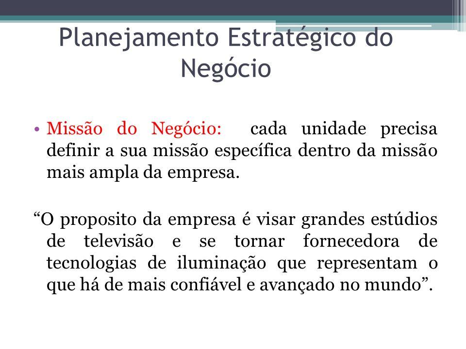 Planejamento Estratégico do Negócio