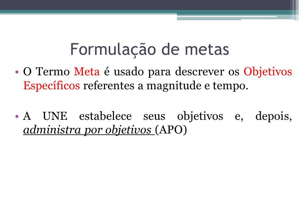 Formulação de metas O Termo Meta é usado para descrever os Objetivos Específicos referentes a magnitude e tempo.