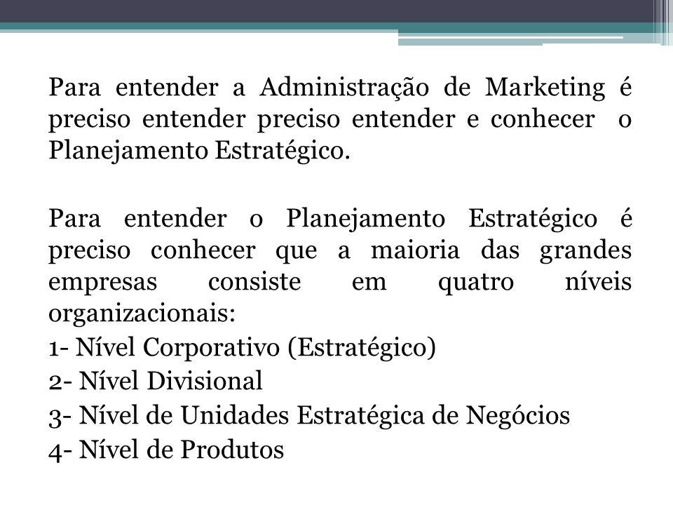 Para entender a Administração de Marketing é preciso entender preciso entender e conhecer o Planejamento Estratégico.