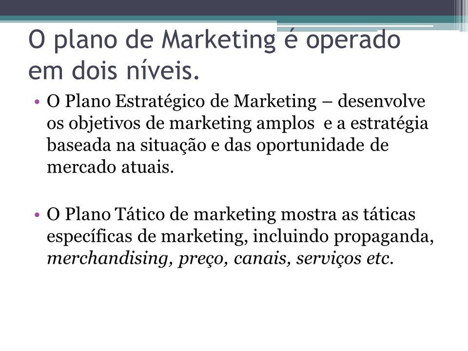 O plano de Marketing é operado em dois níveis.