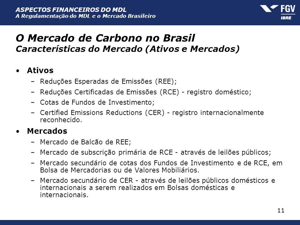 O Mercado de Carbono no Brasil Características do Mercado (Ativos e Mercados)