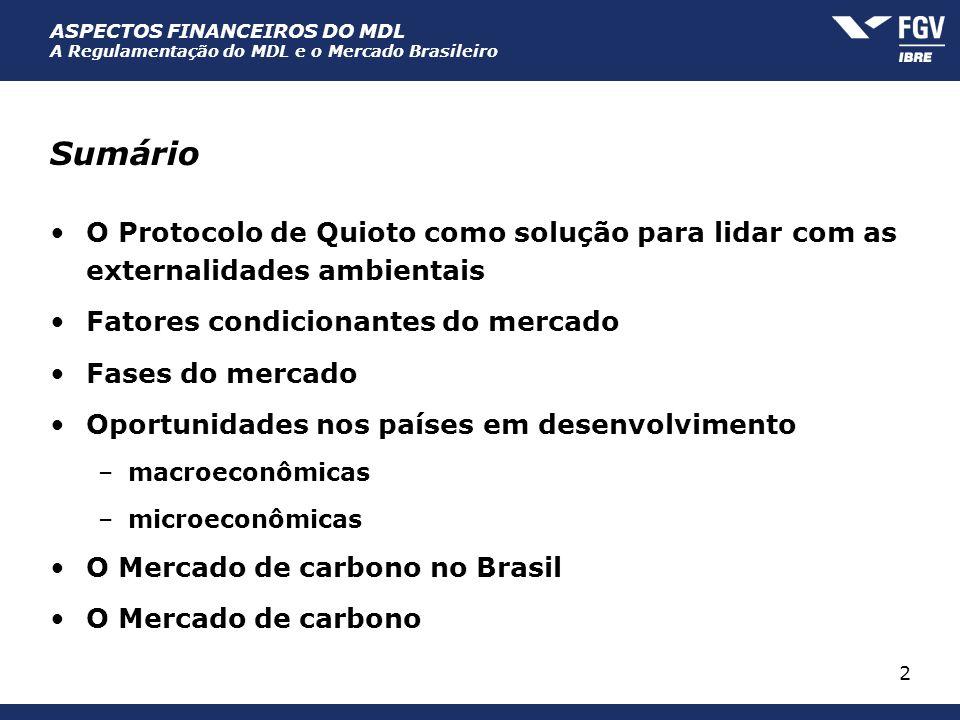 Sumário O Protocolo de Quioto como solução para lidar com as externalidades ambientais. Fatores condicionantes do mercado.
