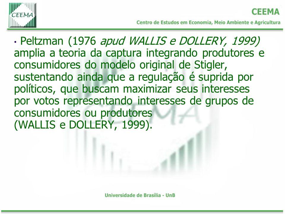 Peltzman (1976 apud WALLIS e DOLLERY, 1999) amplia a teoria da captura integrando produtores e consumidores do modelo original de Stigler, sustentando ainda que a regulação é suprida por políticos, que buscam maximizar seus interesses