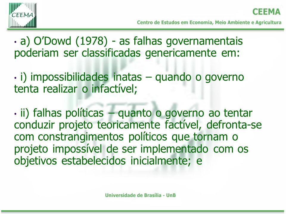 a) O'Dowd (1978) - as falhas governamentais poderiam ser classificadas genericamente em:
