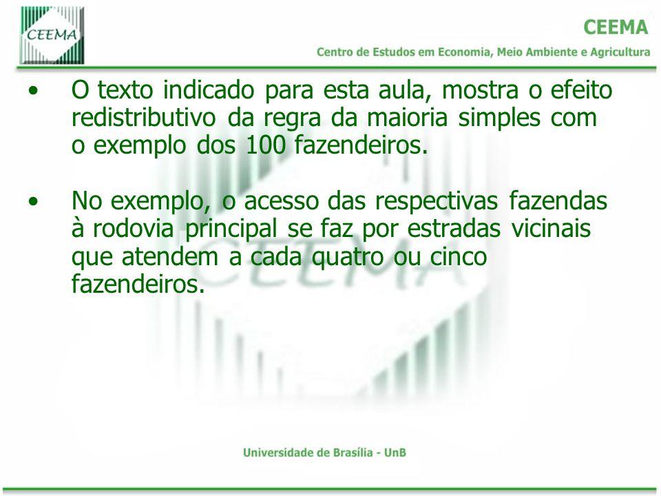 O texto indicado para esta aula, mostra o efeito redistributivo da regra da maioria simples com o exemplo dos 100 fazendeiros.