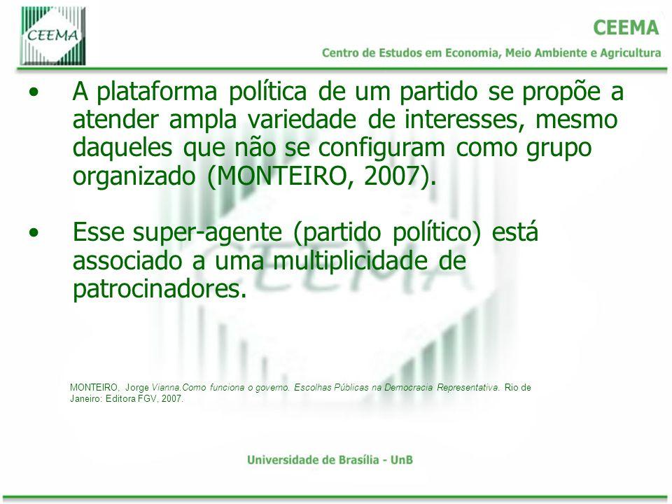A plataforma política de um partido se propõe a atender ampla variedade de interesses, mesmo daqueles que não se configuram como grupo organizado (MONTEIRO, 2007).