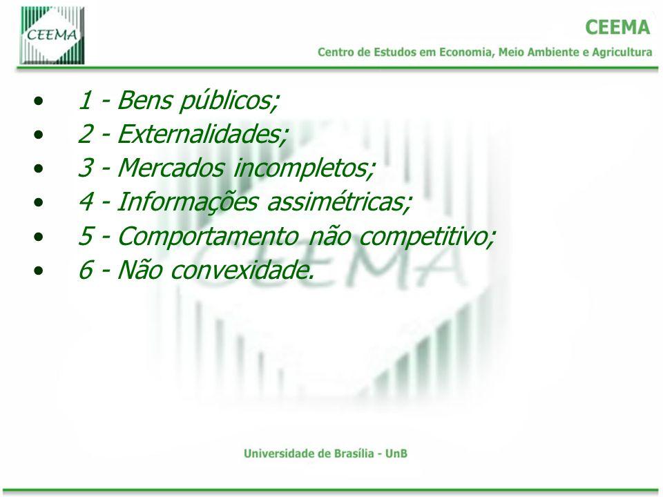 1 - Bens públicos; 2 - Externalidades; 3 - Mercados incompletos; 4 - Informações assimétricas; 5 - Comportamento não competitivo;