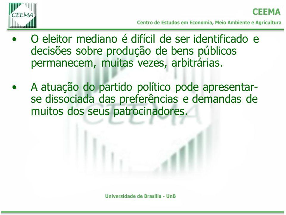 O eleitor mediano é difícil de ser identificado e decisões sobre produção de bens públicos permanecem, muitas vezes, arbitrárias.