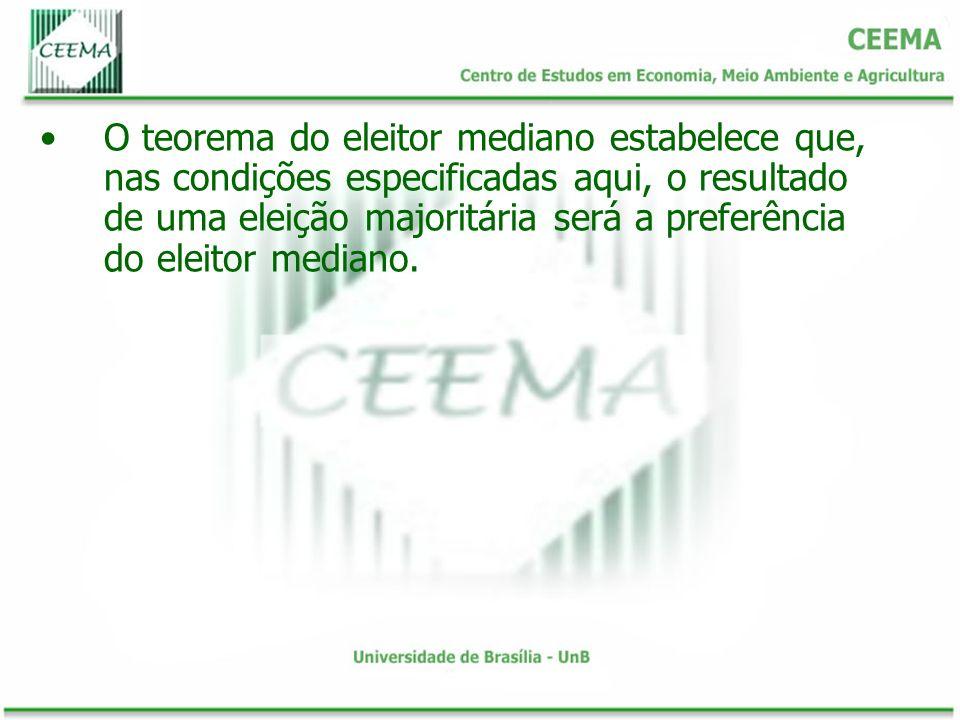 O teorema do eleitor mediano estabelece que, nas condições especificadas aqui, o resultado de uma eleição majoritária será a preferência do eleitor mediano.