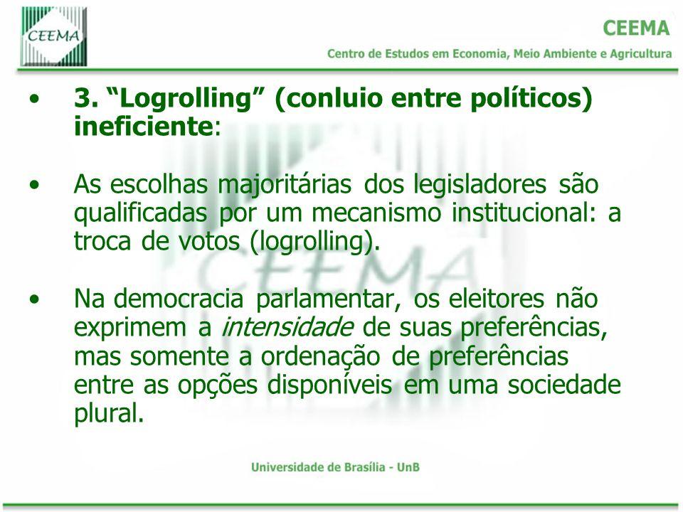 3. Logrolling (conluio entre políticos) ineficiente: