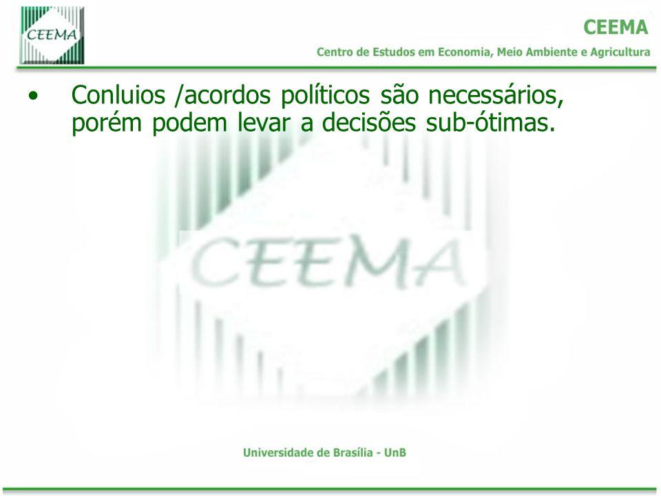 Conluios /acordos políticos são necessários, porém podem levar a decisões sub-ótimas.