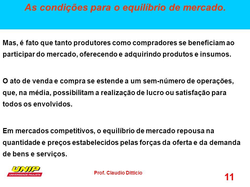 As condições para o equilíbrio de mercado.