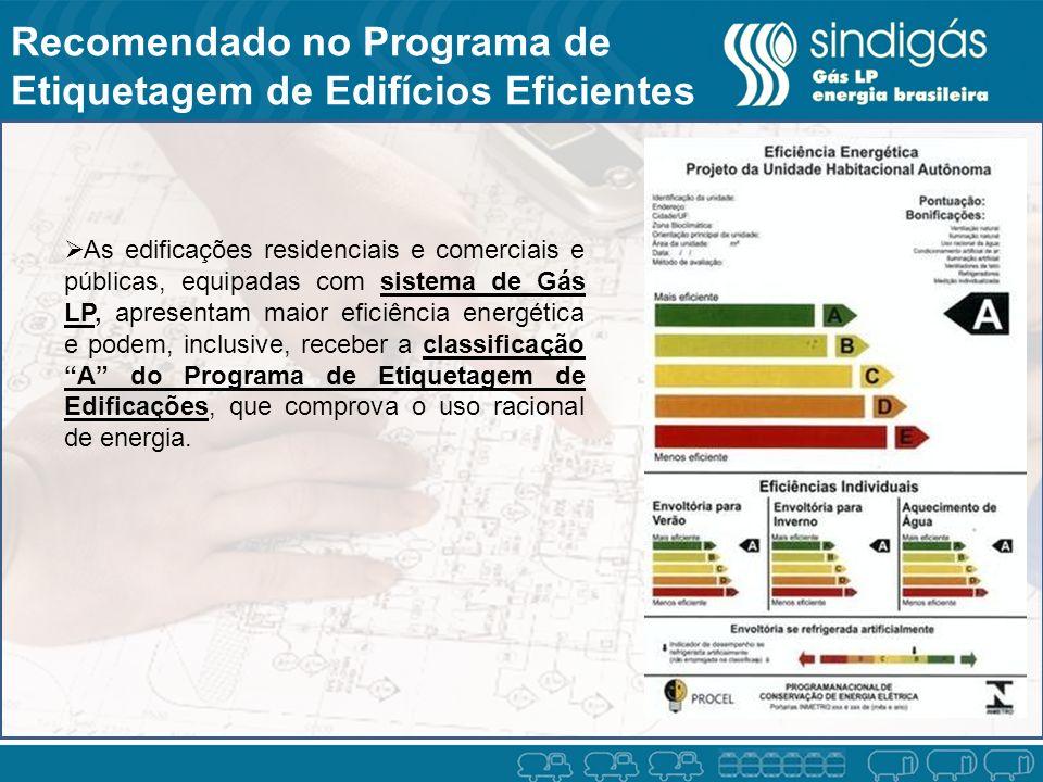 Recomendado no Programa de Etiquetagem de Edifícios Eficientes