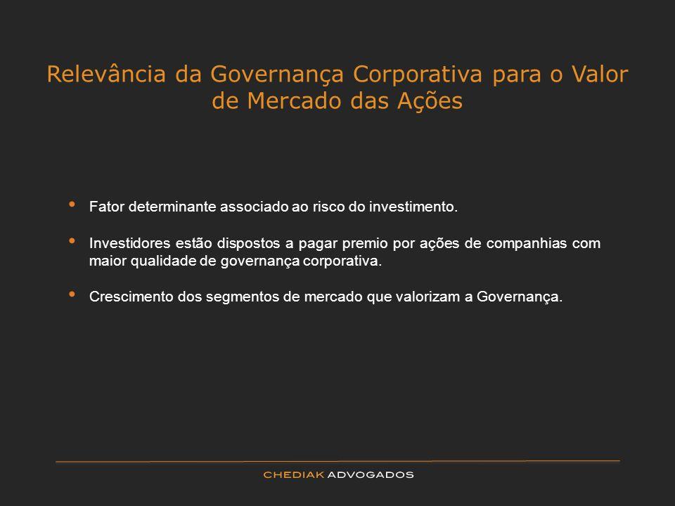Relevância da Governança Corporativa para o Valor de Mercado das Ações