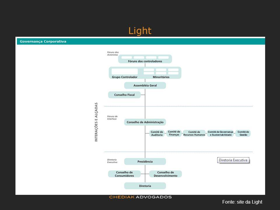 Light Fonte: site da Light