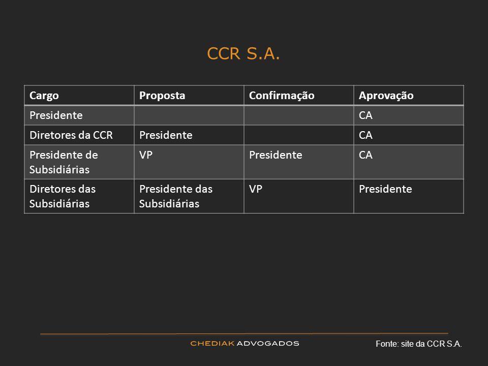 CCR S.A. Cargo Proposta Confirmação Aprovação Presidente CA