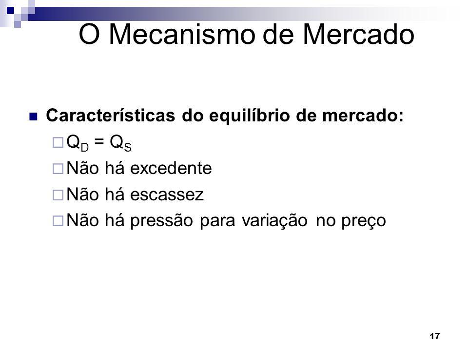 O Mecanismo de Mercado Características do equilíbrio de mercado: