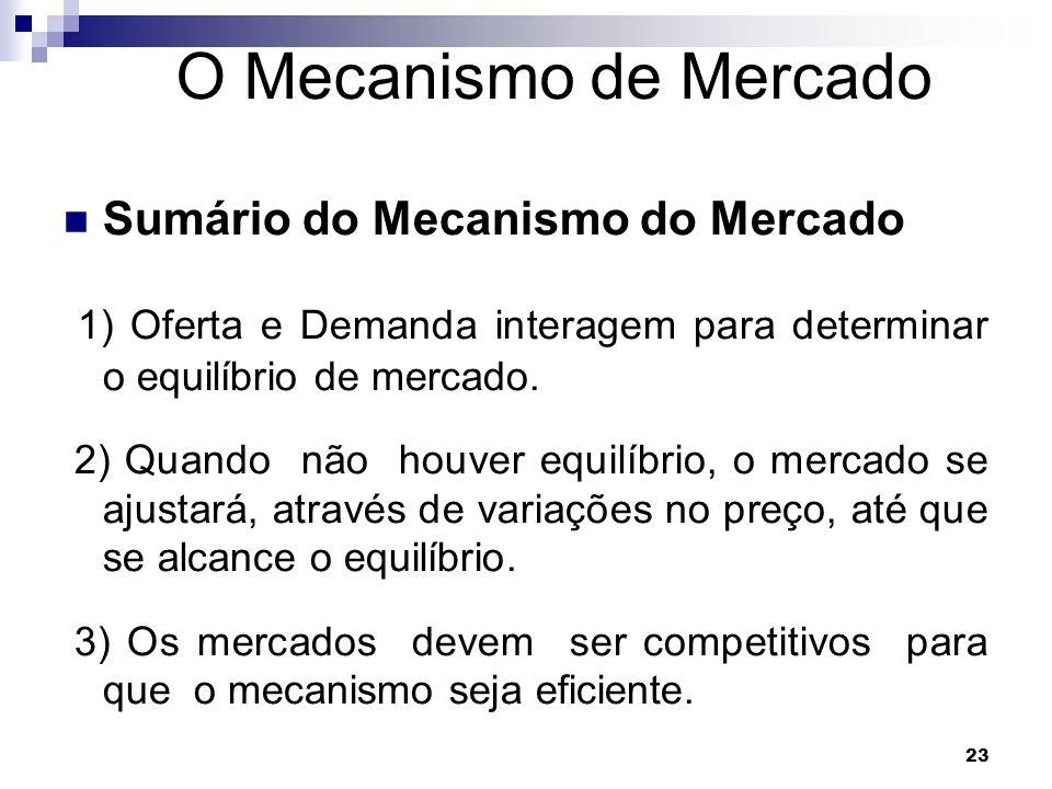 O Mecanismo de Mercado Sumário do Mecanismo do Mercado. 1) Oferta e Demanda interagem para determinar o equilíbrio de mercado.