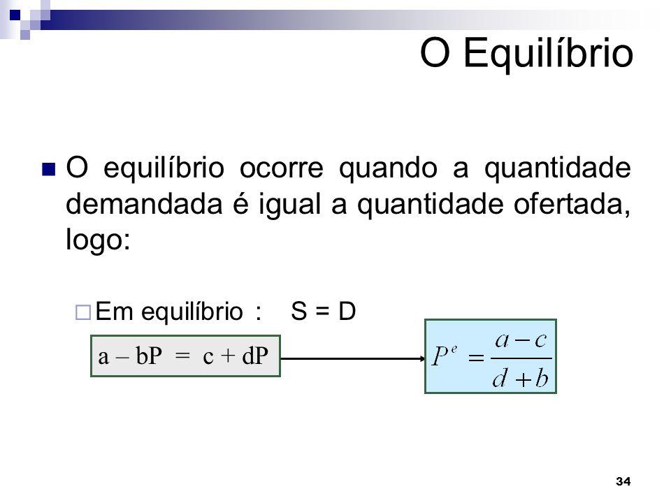 O Equilíbrio O equilíbrio ocorre quando a quantidade demandada é igual a quantidade ofertada, logo: