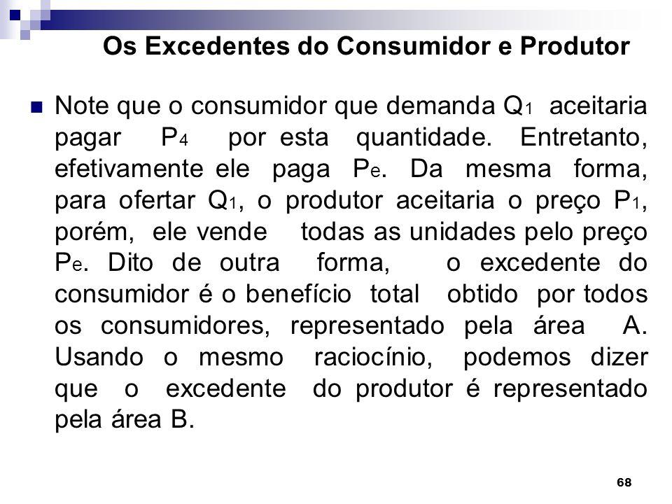 Os Excedentes do Consumidor e Produtor