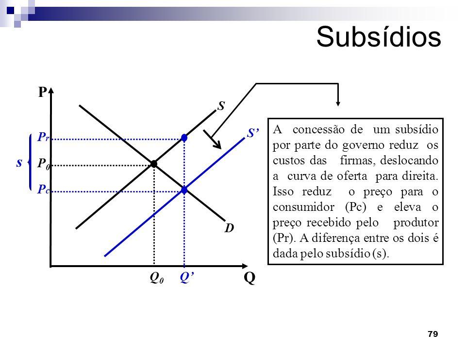 Subsídios P. S.