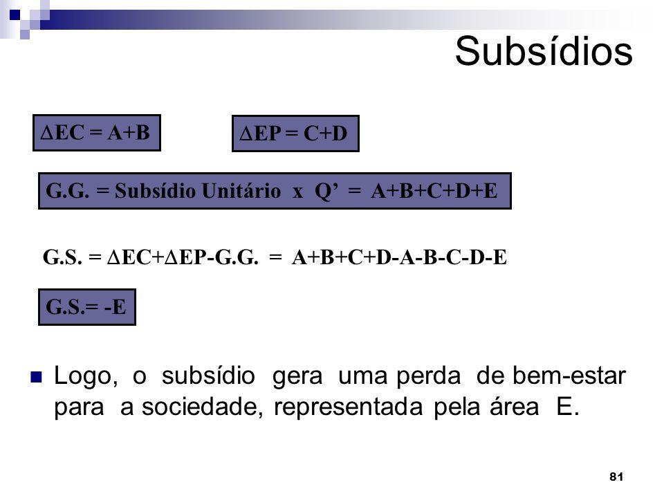 Subsídios DEC = A+B. DEP = C+D. G.G. = Subsídio Unitário x Q' = A+B+C+D+E. G.S. = DEC+DEP-G.G. = A+B+C+D-A-B-C-D-E.
