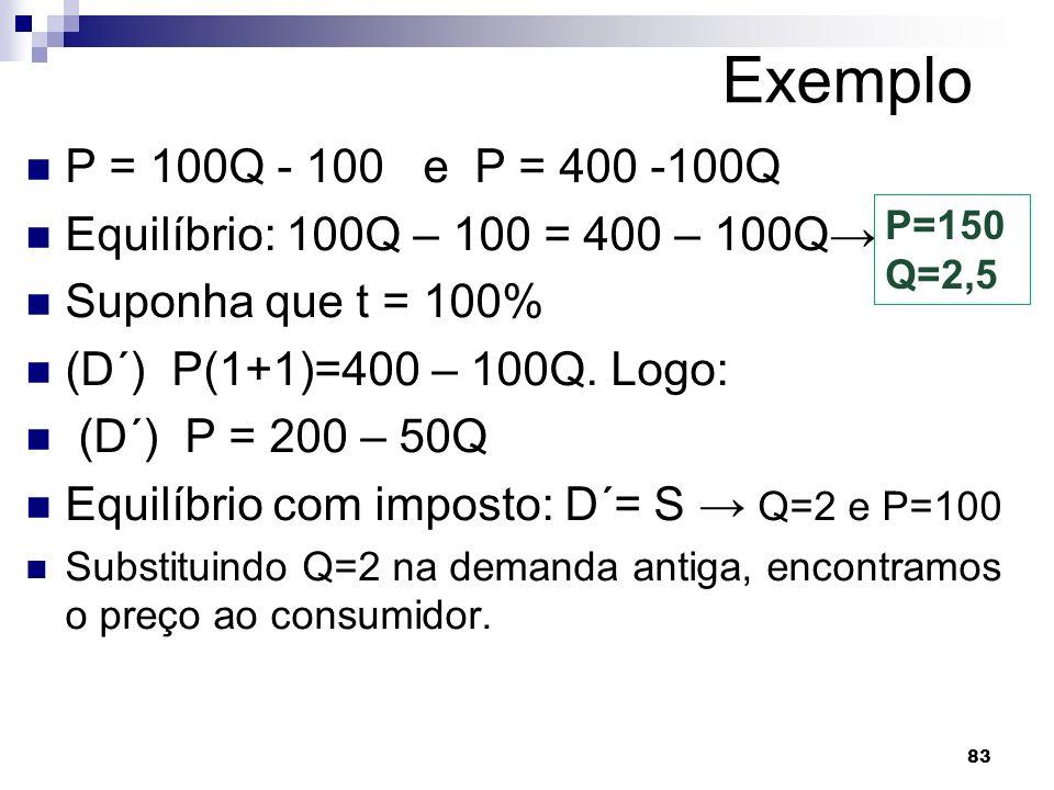 Exemplo P = 100Q - 100 e P = 400 -100Q. Equilíbrio: 100Q – 100 = 400 – 100Q→ Suponha que t = 100%
