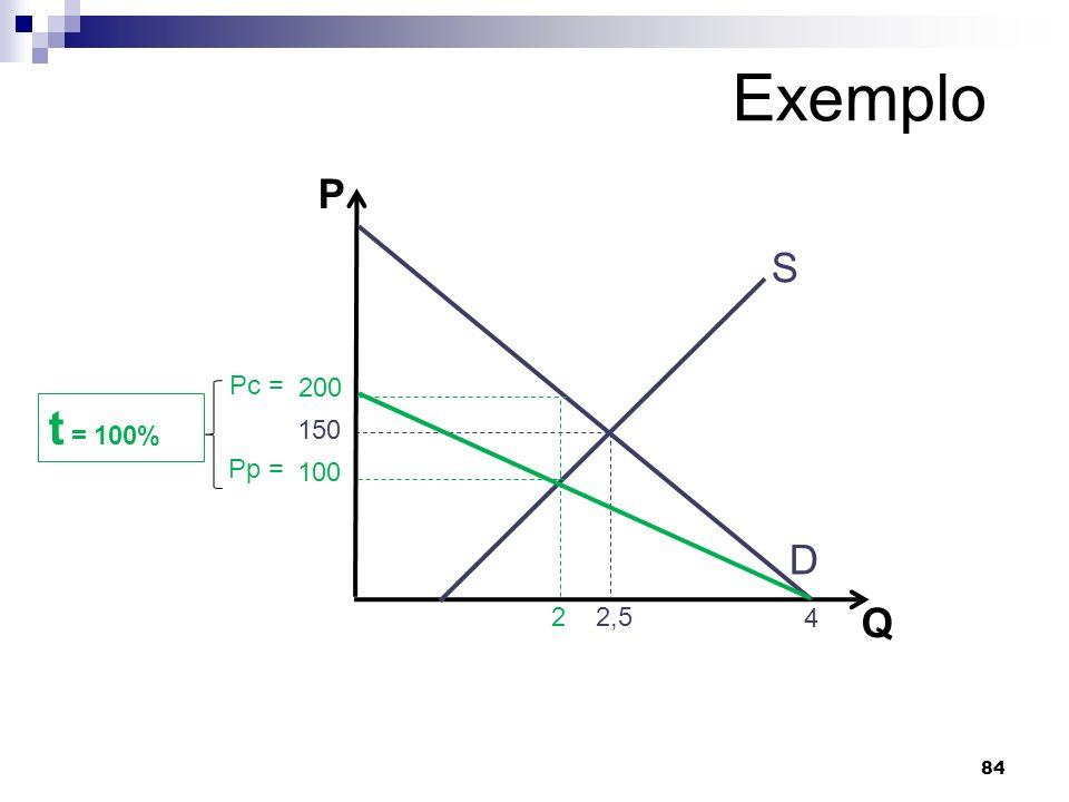 Exemplo P S 200 Pc = t = 100% 2 100 Pp = 150 D 2,5 4 Q