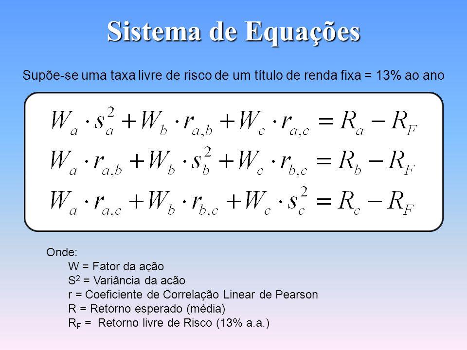 Sistema de Equações Supõe-se uma taxa livre de risco de um título de renda fixa = 13% ao ano. Onde:
