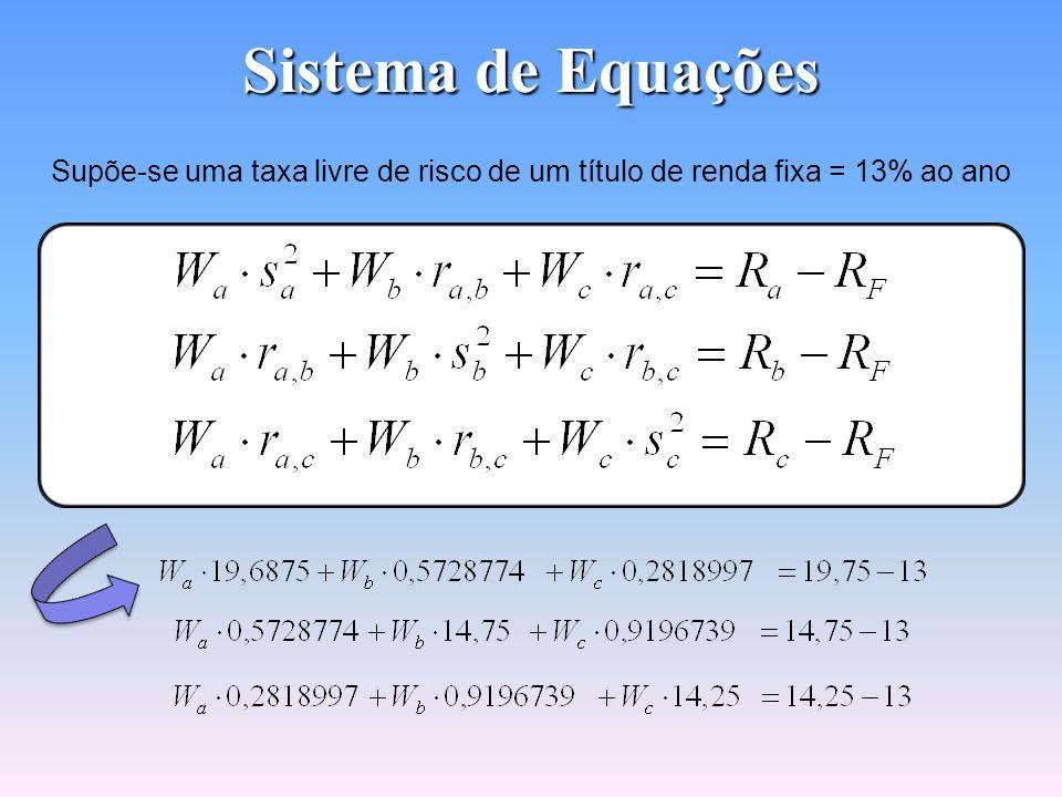 Sistema de Equações Supõe-se uma taxa livre de risco de um título de renda fixa = 13% ao ano