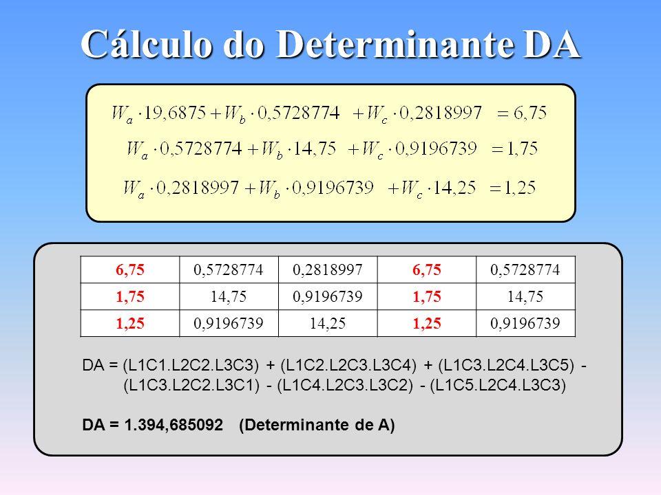 Cálculo do Determinante DA