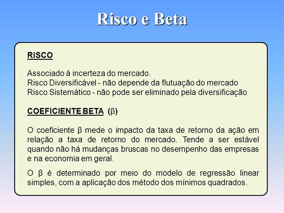Risco e Beta RISCO Associado à incerteza do mercado.