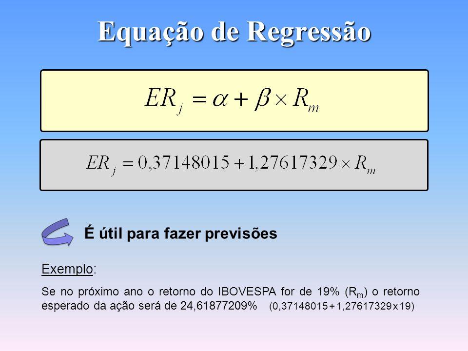 Equação de Regressão É útil para fazer previsões Exemplo: