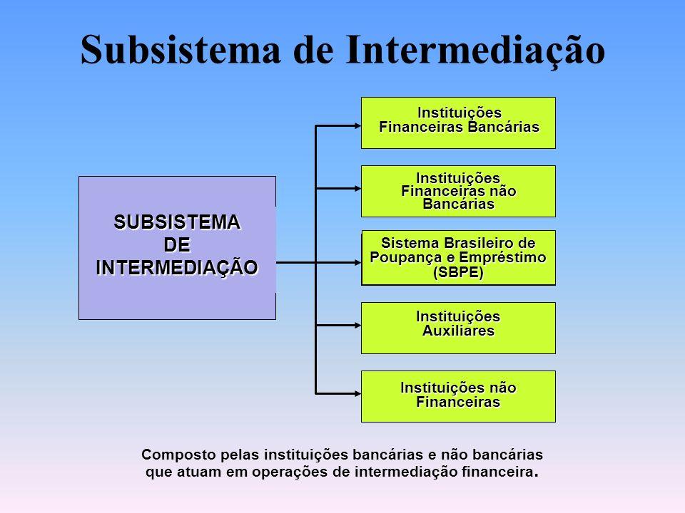 Subsistema de Intermediação