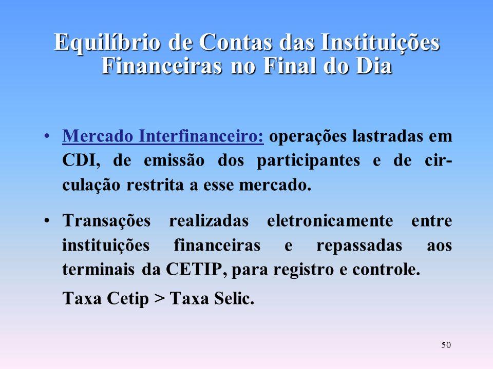 Equilíbrio de Contas das Instituições Financeiras no Final do Dia