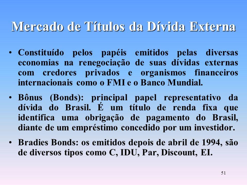 Mercado de Títulos da Dívida Externa