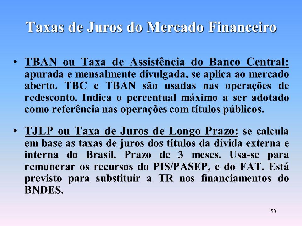 Taxas de Juros do Mercado Financeiro