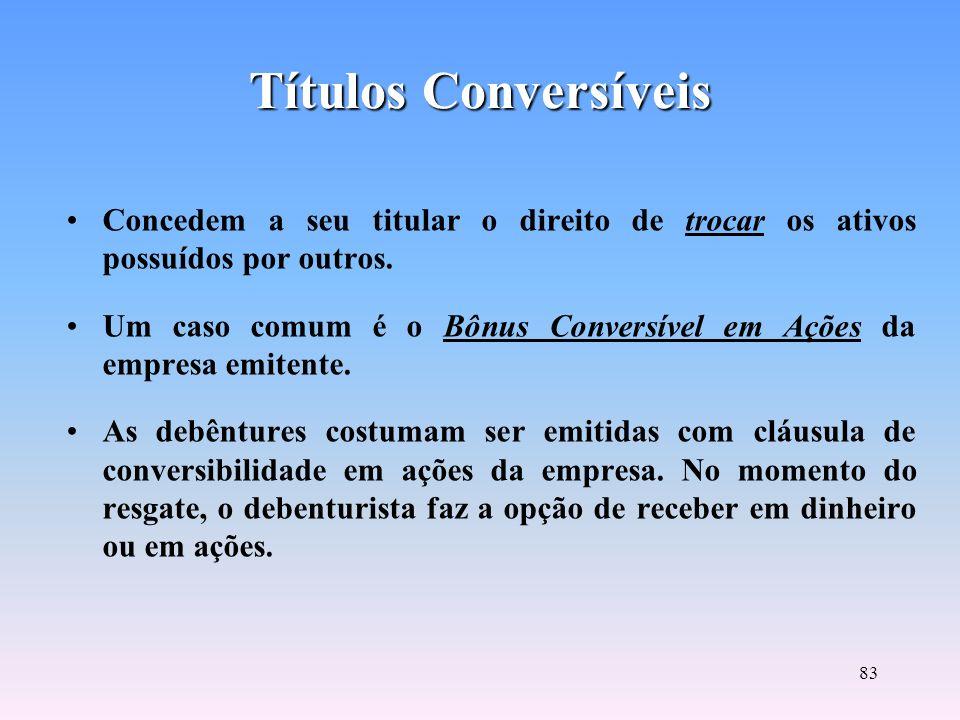 Títulos Conversíveis Concedem a seu titular o direito de trocar os ativos possuídos por outros.